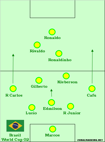 Teams of the Decade #12: Brazil 2002