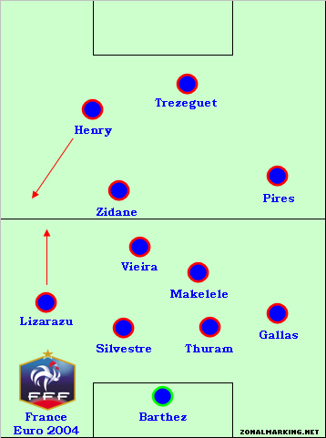 Teams of the Decade, #19: France, Euro 2004