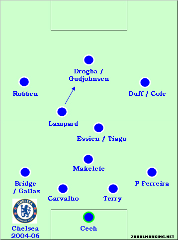 Teams of the Decade #13: Chelsea 2004-06
