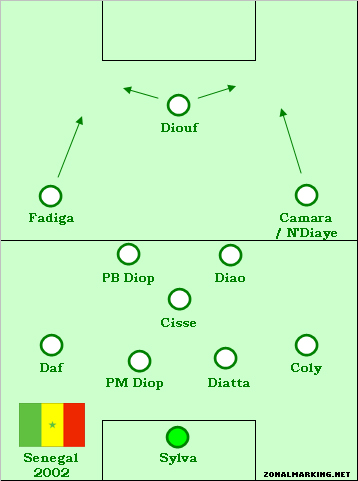 Teams of the Decade #16: Senegal, World Cup 02