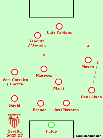 Teams of the Decade, #20: Sevilla 2005-07