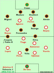 When Marchena was sent-off, Valencia replaced Mata with Maduro and went 4-4-1