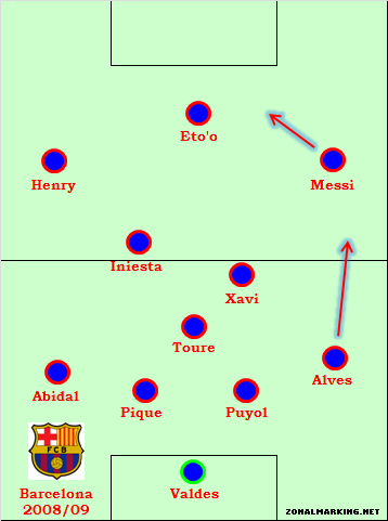 Teams of the Decade #2: Barcelona, 2008/09