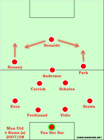 Teams of the Decade #3: Manchester United 2006-09
