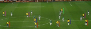 Brazil, 4-2-3-1?