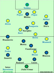 Predicted line-ups