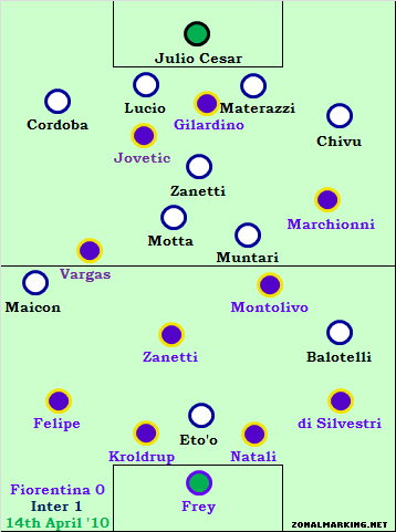 Fiorentina 0-1 Inter: Eto'o wins the tie, then Inter go ultra-defensive