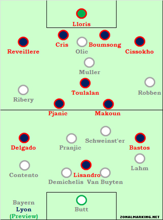 Bayern Munich v Lyon: tactical preview