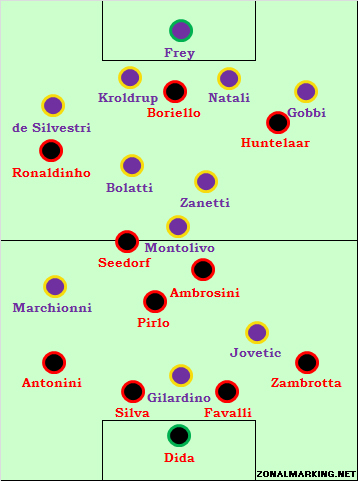 Milan 1-0 Fiorentina: Prandelli&#8217;s formation frustrates again