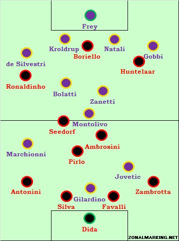 Milan 1-0 Fiorentina: Prandelli's formation frustrates again
